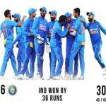 INDvsAUS: ऐतिहासिक हार के बाद टीम इंडिया ने ऑस्ट्रेलिया को 36 रनों से हराया