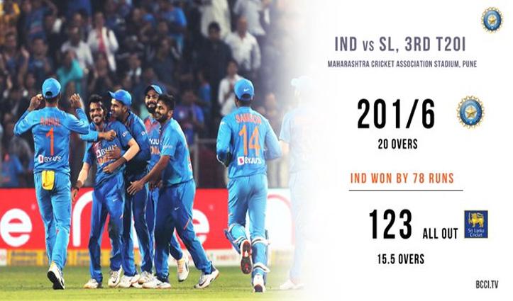 INDvsSL: भारत ने श्रीलंका को 78 रनों से रौंदा, साल की पहली सीरीज पर कब्जा