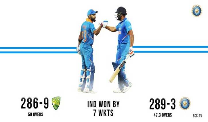 INDvsAus: टीम इंडिया ने ऑस्ट्रेलिया को 7 विकेट से हराकर 2-1 से जीती सीरीज