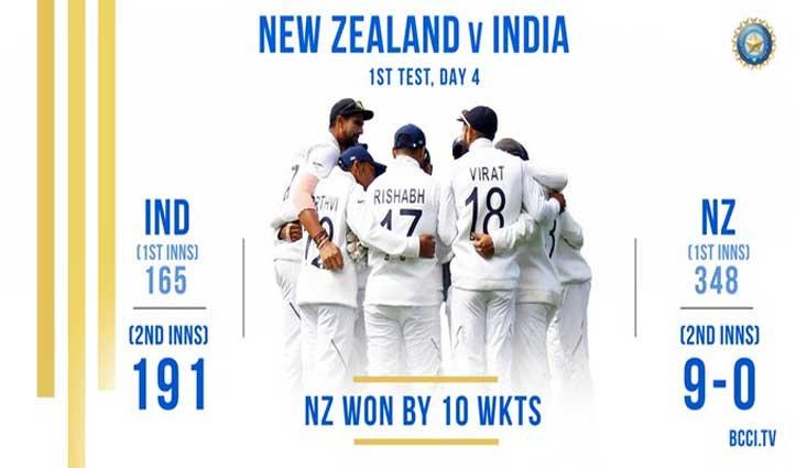 14 माह बाद Test हारा भारत, न्यूज़ीलैंड ने खत्म किया WTC में भारत की 7 जीत का सिलसिला