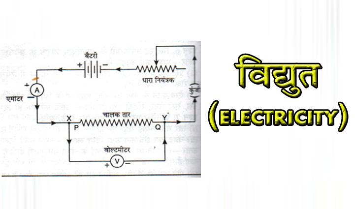 विज्ञान विषयः अध्याय-12 … विद्युत