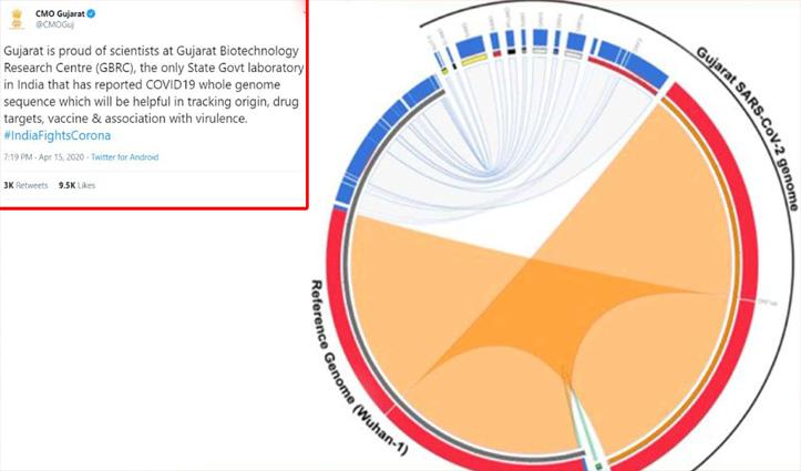 भारत को बड़ी कामयाबी: सरकारी लैब ने डिकोड किया Coronavirus का पूरा जीनोम सीक्वेंस