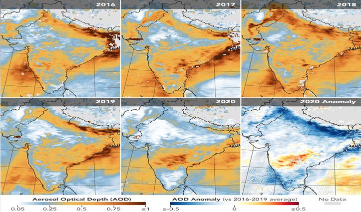 Lockdown के बीच उत्तर भारत में 'एरेसॉल' का स्तर 20 साल में सबसे कम: NASA