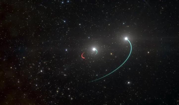 खगोलविदों ने की पृथ्वी के सबसे निकटतम Blackhole की खोज, बिना दूरबीन के देखा जा सकता है इसे