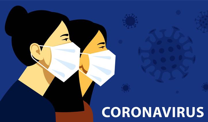 #Corona Update: हिमाचल में कुल आंकड़ा 10 हजार के करीब, 3704 एक्टिव केस