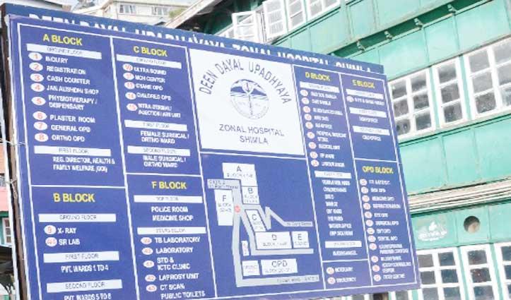 DDU Hospital शिमला के मसले पर Himachal सरकार कल देगी High Court में स्पष्टीकरण
