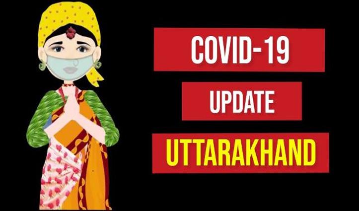 उत्तराखंड: Covid-19 के 199 नए केस दर्ज, कुल मामले बढ़कर हुए 7065