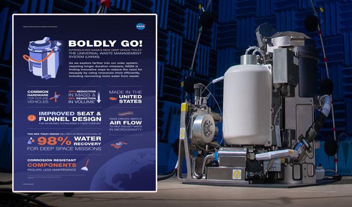 इंटरनेशनल स्पेस स्टेशन में 170 करोड़ का टॉयलेट भेजेगा NASA; जानें खासियत