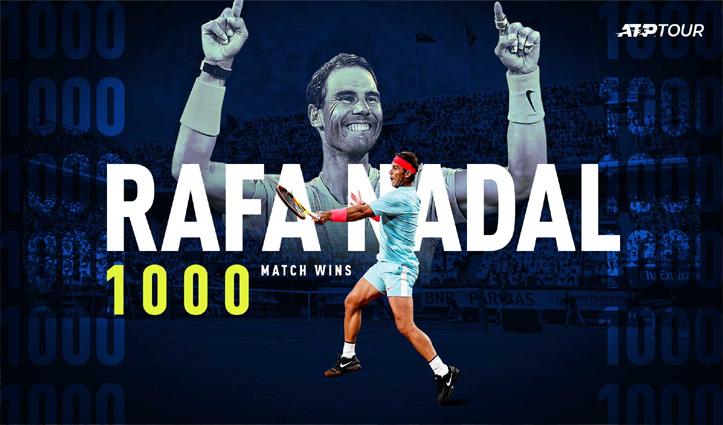 #Rafael_Nadal ने खाली स्टेडियम में जीता करियर का 1,000वां ATP मैच