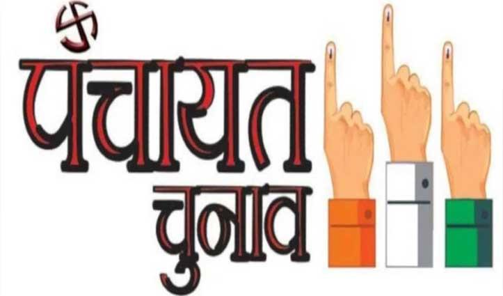 #Himachal के इस ब्लॉक में 13 पंचायतों में 11 निर्विरोध चुनीं, दो में होगा मतदान