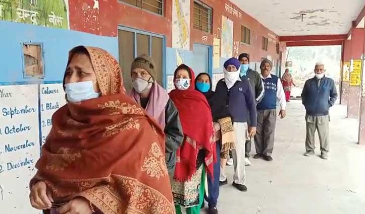 local Body Elections: हिमाचल प्रदेश में शुरु हुआ मतदान, Corona संक्रमित भी डालेंगे वोट