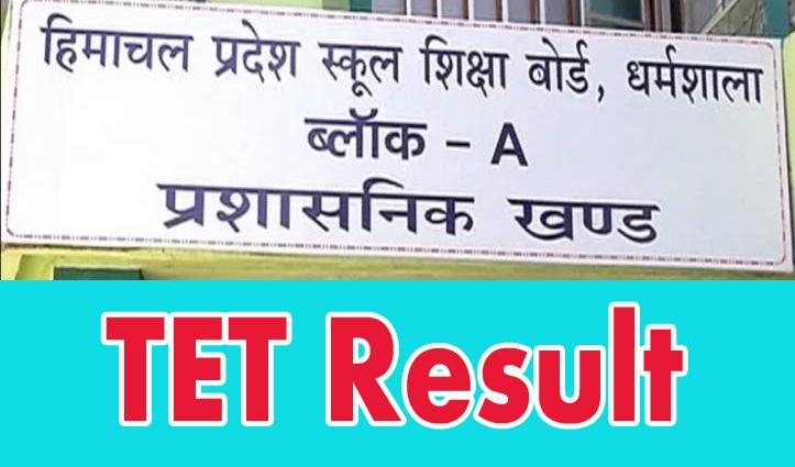 Big Breaking: आठ विषयों की टैट परीक्षा का रिजल्ट आउट, 17 फीसदी भी नहीं हो सके पास