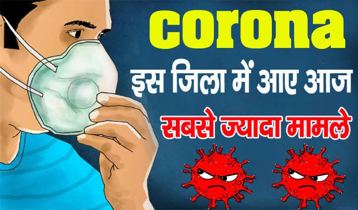 Corona in Himachal: आज 5424  नए मामले, 37 लोगों की जान ले गया संक्रमण