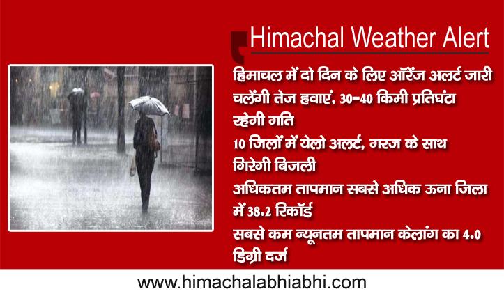 Himachal Weather: भारी से भारी बारिश को रहें तैयार, अलर्ट जारी