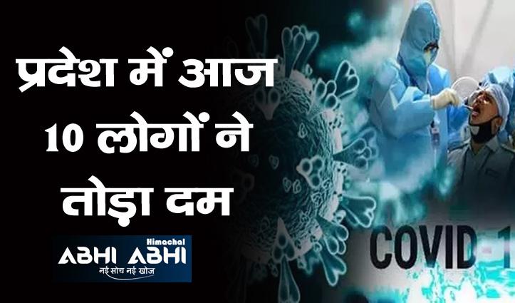 राहतः Himachal में कोरोना रिकवरी रेट 94 फीसदी पार, आज 45 मामले