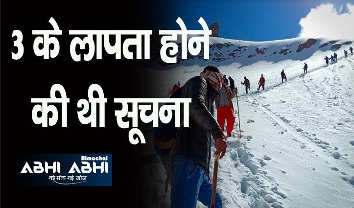 पाबंदी के बावजूद श्रीखंड कैलाश यात्रा पर जाना युवकों को पड़ा महंगा-एक घायल