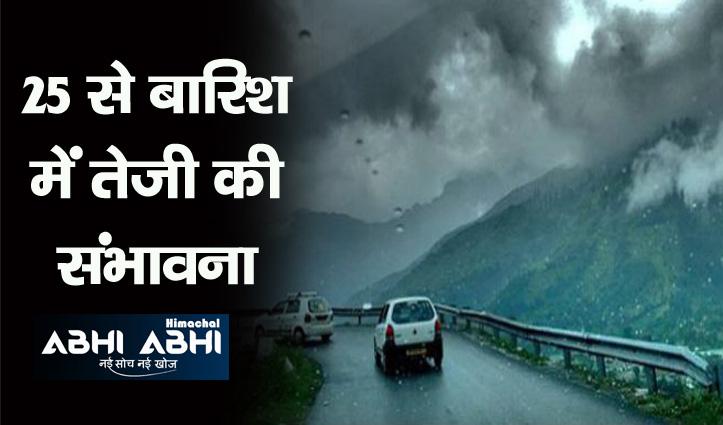हिमाचल: कल बारिश, अंधड़ और ओलावृष्टि का येलो अलर्ट, 26 तक सताएगा मौसम