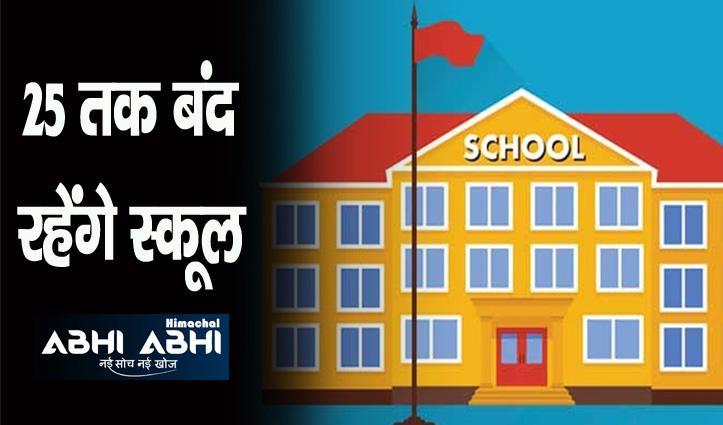 बिग ब्रेकिंग: हिमाचल में बच्चों के लिए 25 सितंबर तक स्कूल बंद रखने के निर्देश