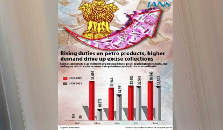 अंतरराष्ट्रीय बाजार में डीजल-पेट्रोल के बाद गैस की कीमतों के बढ़ने का अनुमान, जेब पर पड़ेगा असर