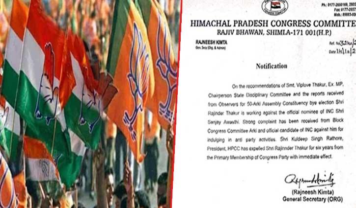 हिमाचल उपचुनाव: कांग्रेस ने दिखाया राजिंदर ठाकुर को बाहर का रास्ता, 6 साल के लिए निष्कासित